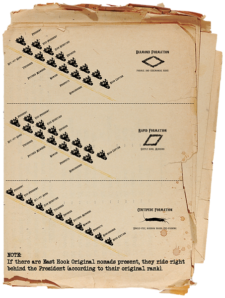 formations-paper.png