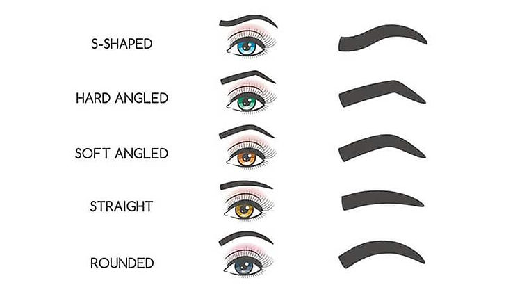 Eyebrow-Shapes.jpg