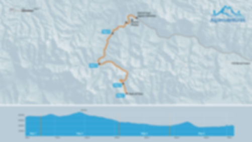 Salkantay Trek map an elevation profile