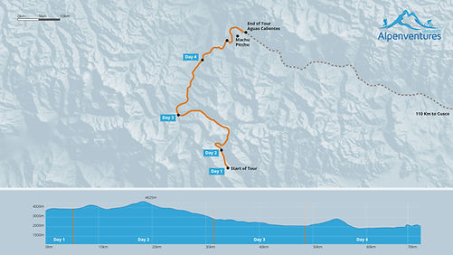 Salkantay Trek map an elevation profile