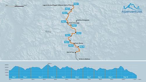 Alta Via 1 elevation profile