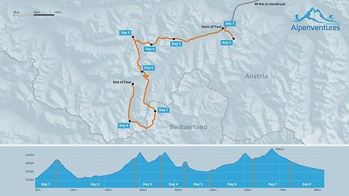 Trekking in Austria elevation profile
