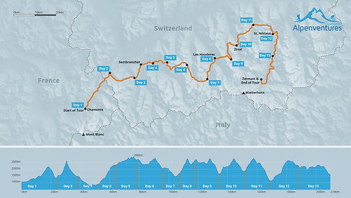 Haute Route Hike map and elevation profile