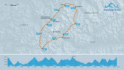TMB elevation profile
