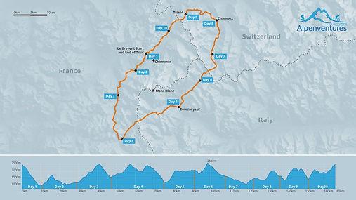 Tour du Mont Blanc Elevation Profile