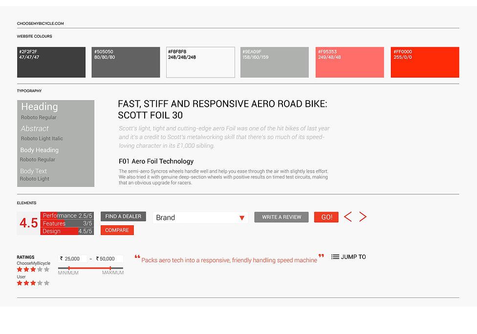 ChooseMyBicycle.com Website Elements