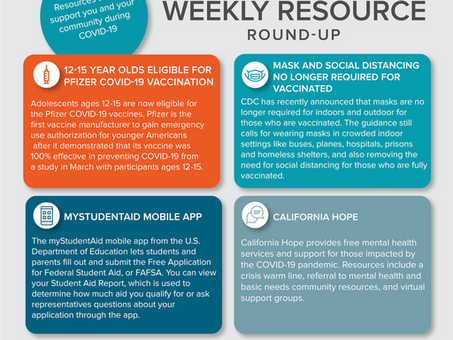 Weekly Resource Round-up: May 14, 2021