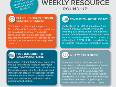 Weekly Resource Round-up: April 2, 2021