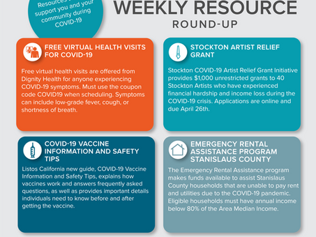 Weekly Resource Round-up: April 16, 2021