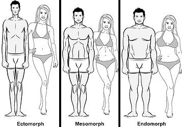 Dietistenpraktijk dietist whole foods ectomorf mesomorf endomorf eetstoornissen sportvoeding sportdietist kinderdietist Syndroom van Down