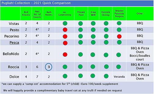v2021 Quick Comparison.png