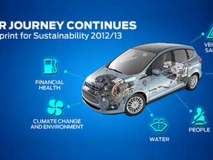 For Ford and Competitors, Bar for Sustainability Keeps Rising