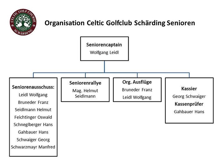 Golfseniorenausschuss 2020.jpg