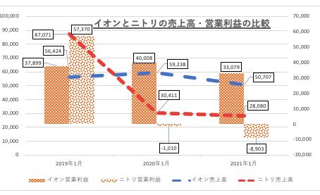 グラフの使い方を工夫してみよう。パターングラフを活用すれば、白黒印刷でもデータは明瞭!