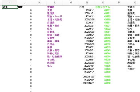 ピボットテーブルを使わなくても、SUMIFS関数でらくらくクロス集計