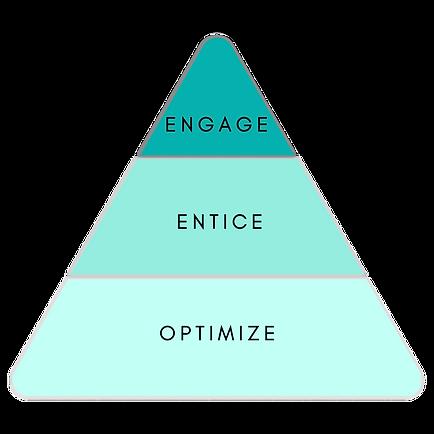 Remarkable Resume Framework