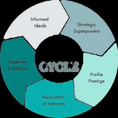 Slay Cycle (3).png