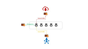 Security Architecture needs a common language