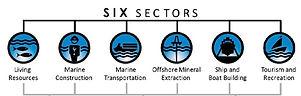 ocean economy.jpg