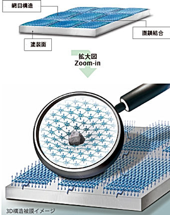 nanofil-pro_04[1].jpg