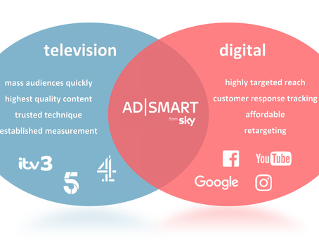 sky adsmart: the benefits of using this disruptive advertising platform