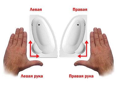 Как определить сторону ванны