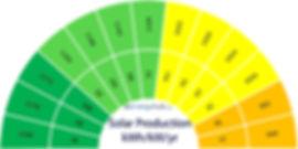 Solar production map.jpg