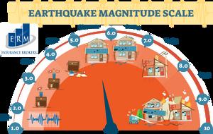 earthquake insurance preparedness what to do
