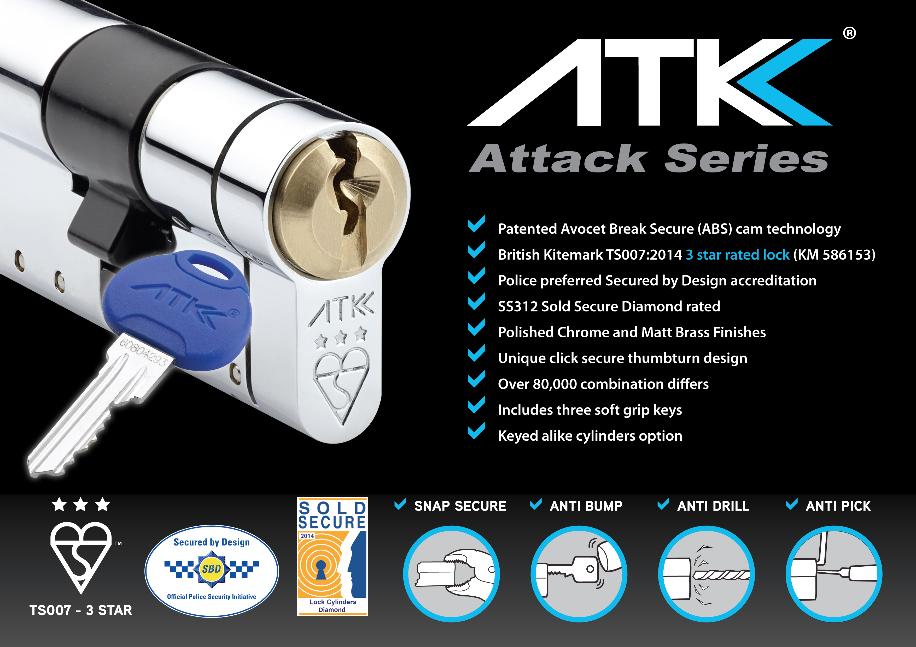 ATK Anti snap lock