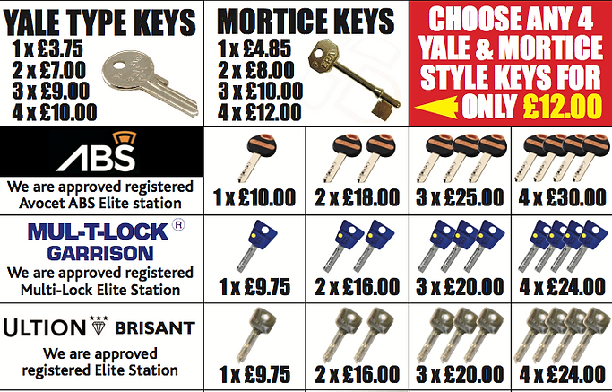 Key Cutting in Pudsey and Hunslet Leeds LS10 LS28