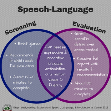 Screening vs. Evaluation (2).jpg