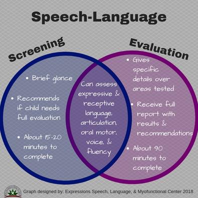 Screening vs. Evaluation (2).jpg