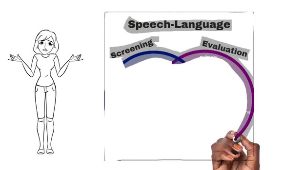 does your child need speech.mp4