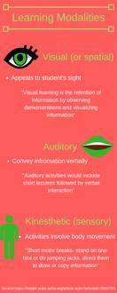 learning modalities.jpg