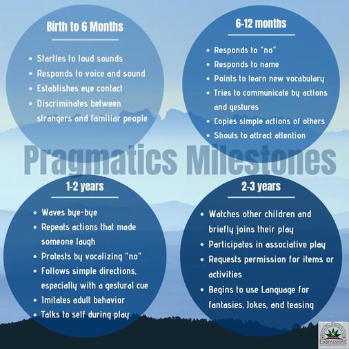 Pragmatic Milestones .jpg