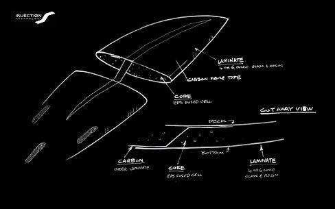 injection tech diagram final.jpg