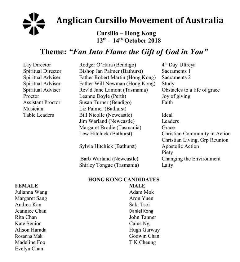Cursillo HK 1 Team & Candidates.png