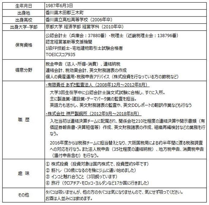 略歴(2021年).JPG