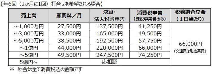料金表(法人・年6回).JPG