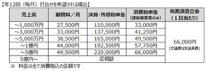料金表(個人・年12回).JPG