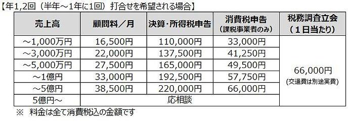料金表(個人・年1,2回).JPG