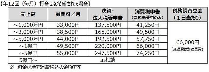 料金表(法人・年12回).JPG
