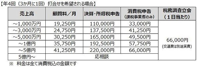 料金表(個人・年4回).JPG