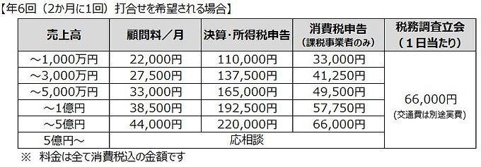 料金表(個人・年6回).JPG