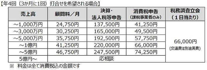 料金表(法人・年4回).JPG