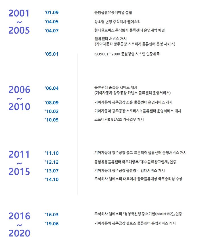 회사연혁(08-21).png