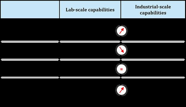 Al-SiC-nanocomposite-industrial-hiperco