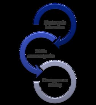Hiperco-nanocomposite