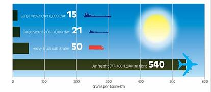 gas emission.png