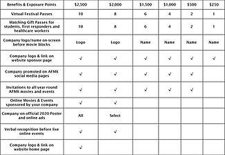 Sponsor Chart VIRTUAL JPG.jpg